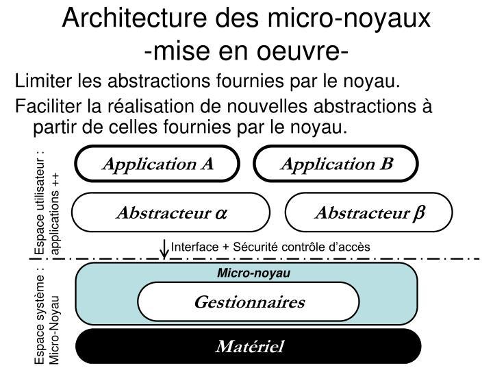 Architecture des micro-noyaux