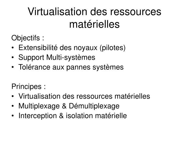 Virtualisation des ressources matérielles