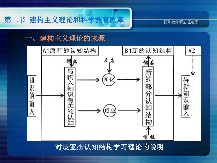 第二节 建构主义理论和科学教育改革