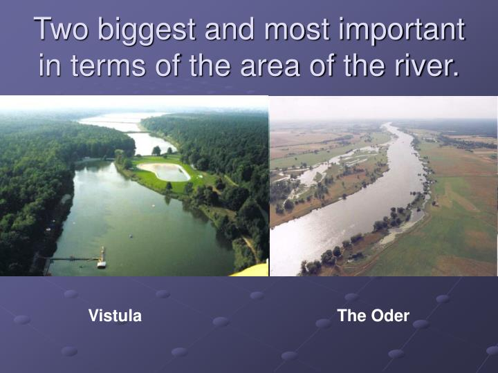 what is the largest river by volume in the u. s