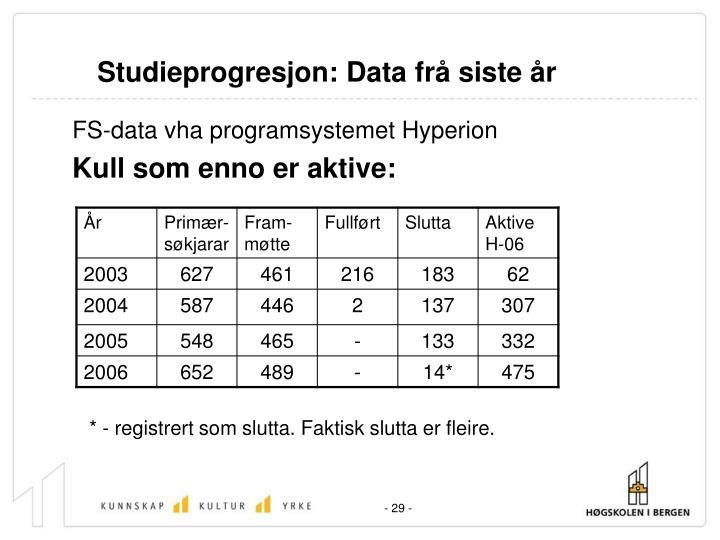 Studieprogresjon: Data frå siste år