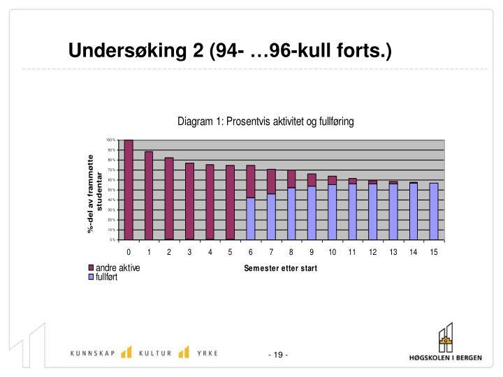 Undersøking 2 (94- …96-kull forts.)