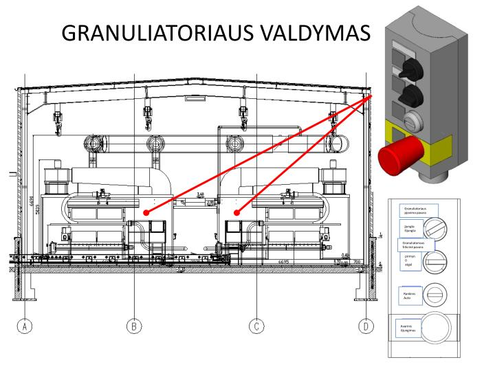GRANULIATORIAUS VALDYMAS