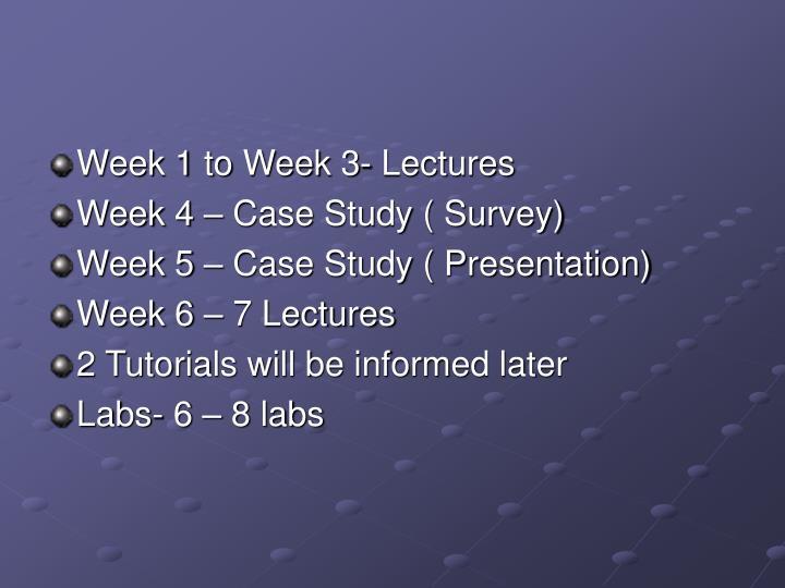 Week 1 to Week 3- Lectures
