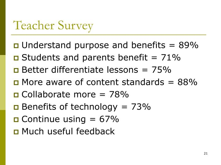 Teacher Survey