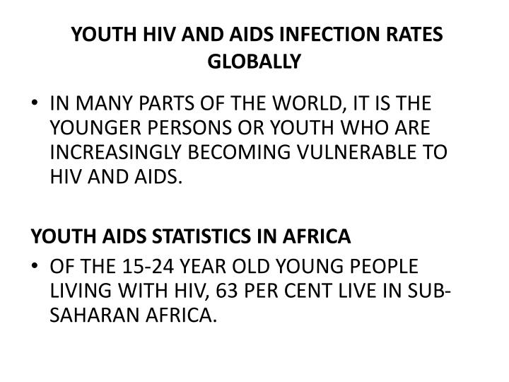 Youth HIV and AIDS infection rates globally