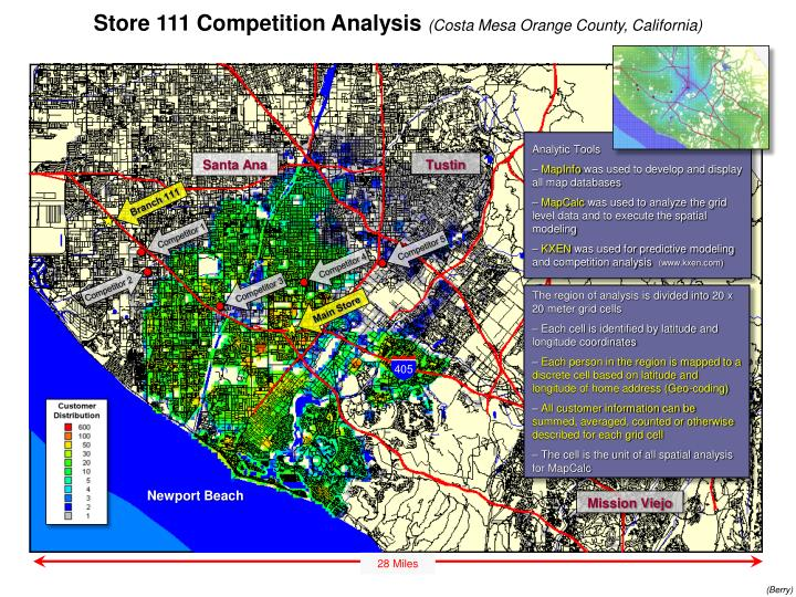 Store 111 Competition Analysis