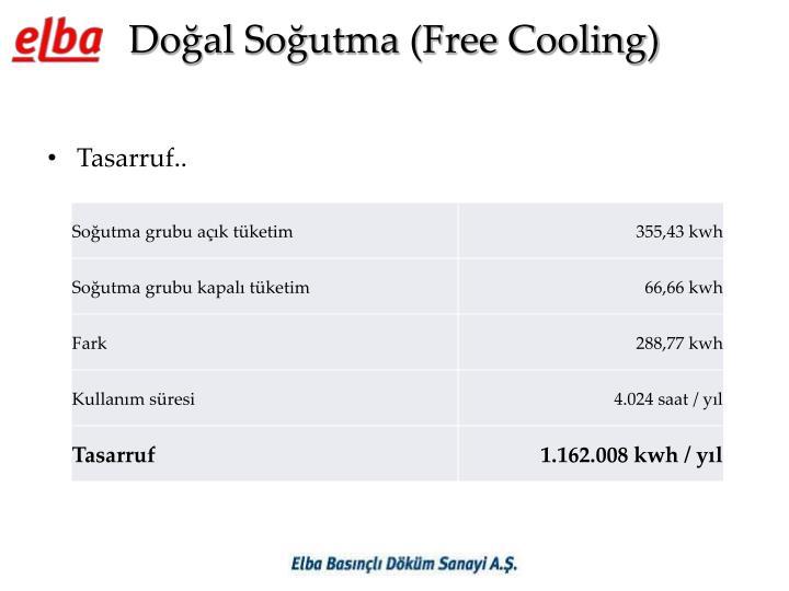 Doğal Soğutma (Free Cooling)