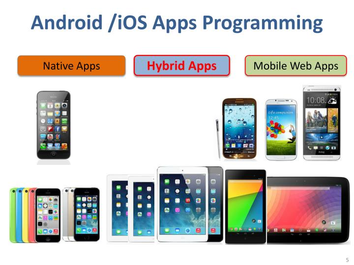 Android /