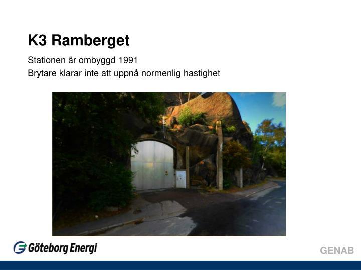 K3 Ramberget