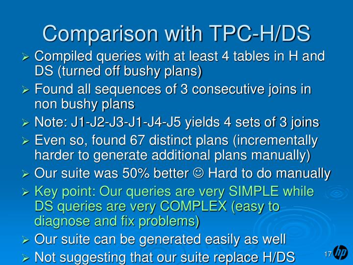 Comparison with TPC-H/DS