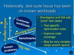 historically test suite focus has been on known workloads