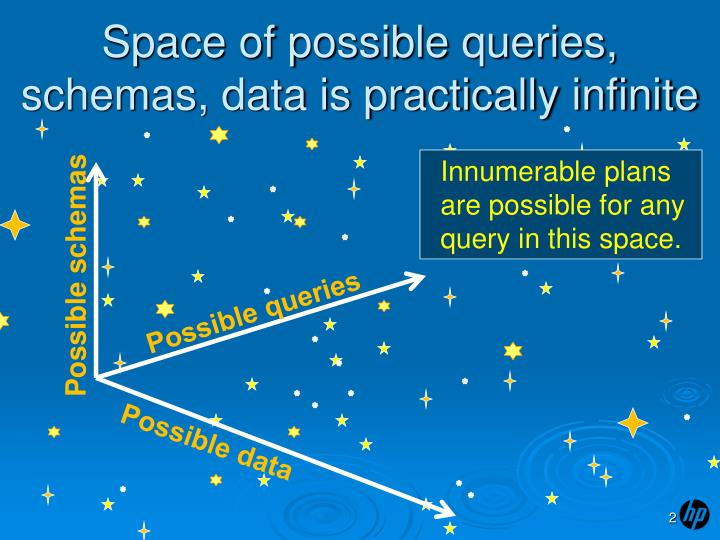 Space of possible queries schemas data is practically infinite