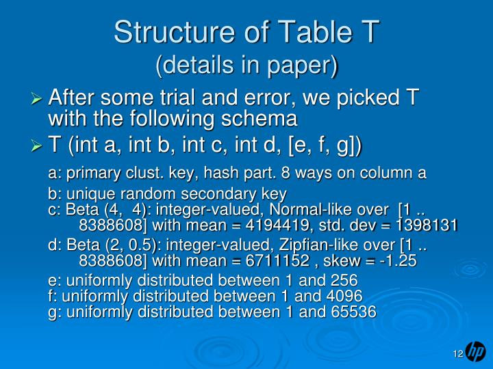 Structure of Table T