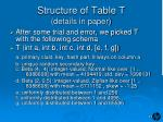 structure of table t details in paper