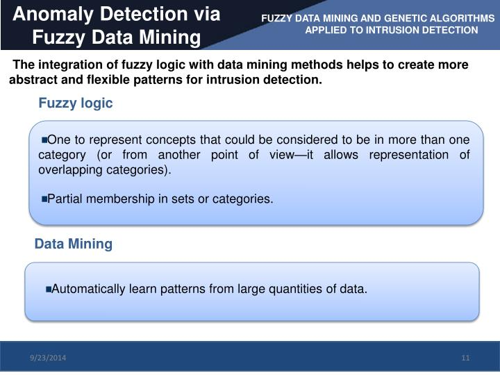 Anomaly Detection via