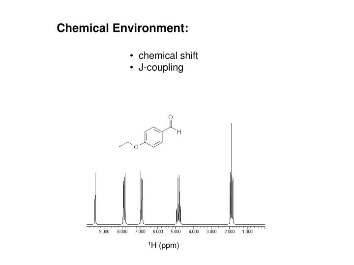 Chemical Environment:
