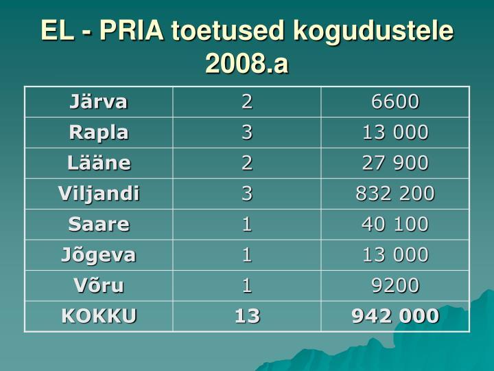 EL - PRIA toetused kogudustele 2008.a