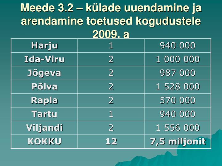 Meede 3.2 – külade uuendamine ja arendamine toetused kogudustele 2009. a