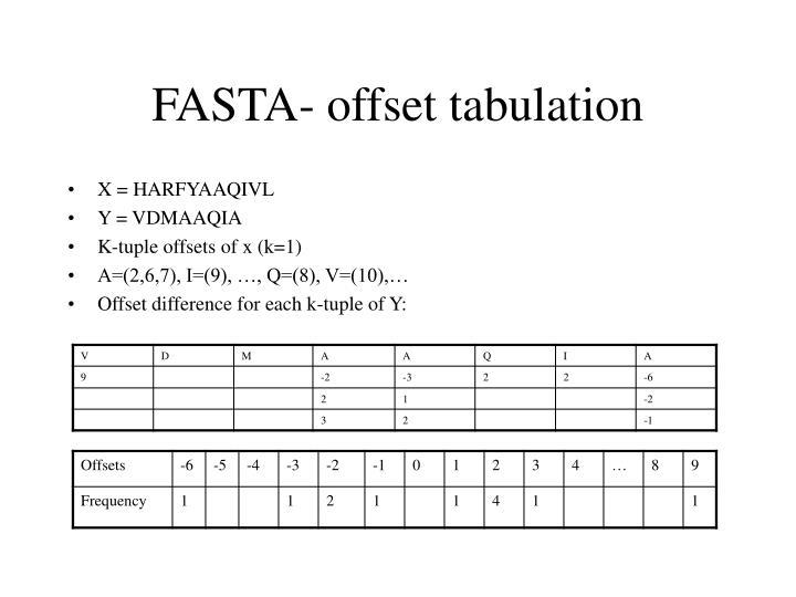 FASTA- offset tabulation