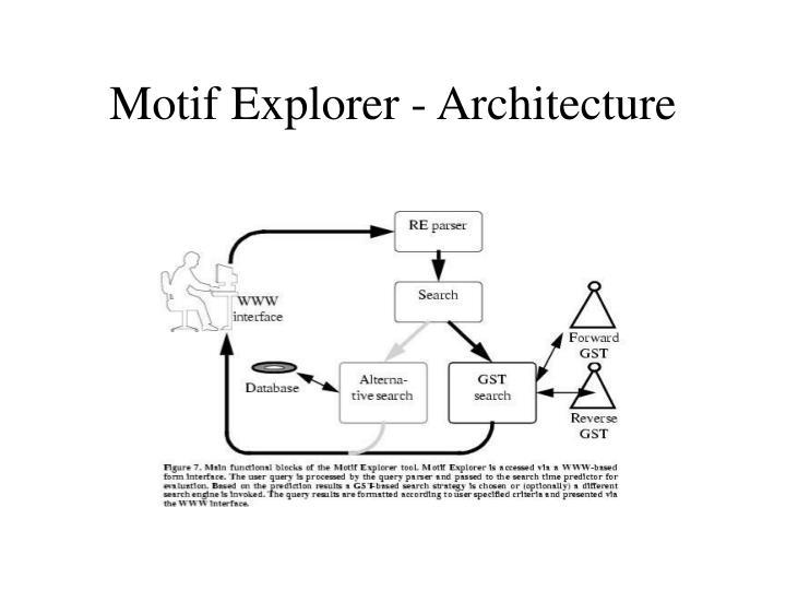 Motif Explorer - Architecture