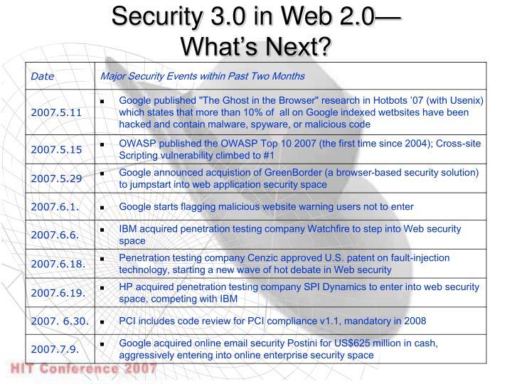 Security 3.0 in Web 2.0—