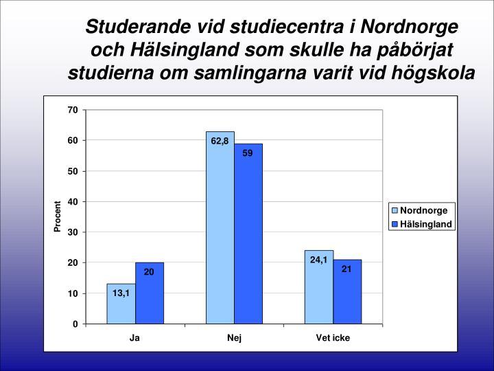 Studerande vid studiecentra i Nordnorge och Hälsingland som skulle ha påbörjat studierna om samlingarna varit vid högskola
