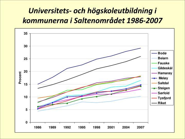 Universitets- och högskoleutbildning i kommunerna i Saltenområdet 1986-2007