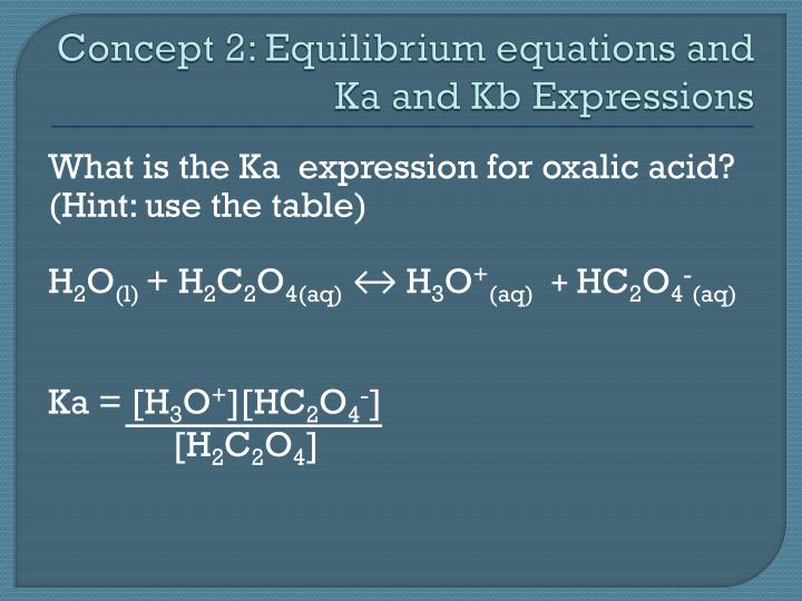 Concept 2: Equilibrium equations and