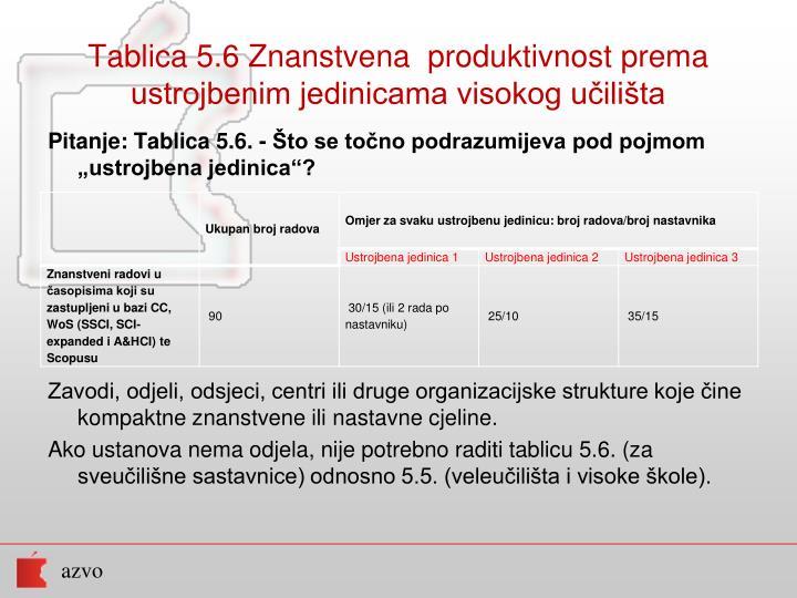 Tablica 5.6