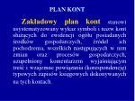 plan kont1