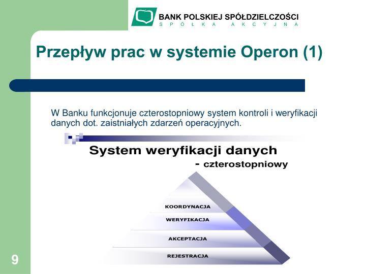 Przepływ prac w systemie Operon (1)