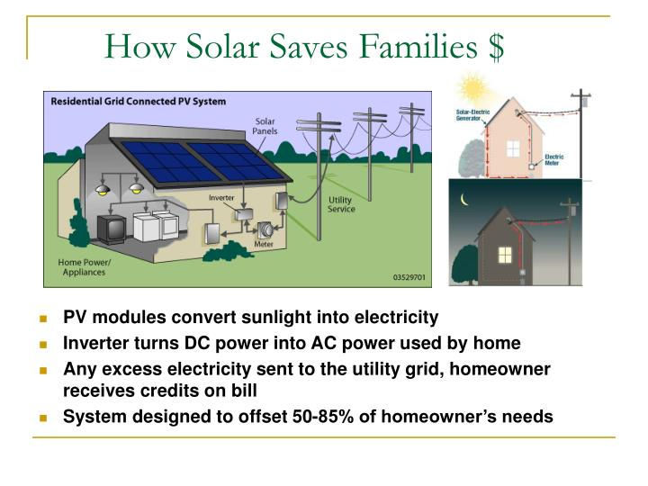 How Solar Saves Families $