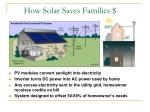 how solar saves families