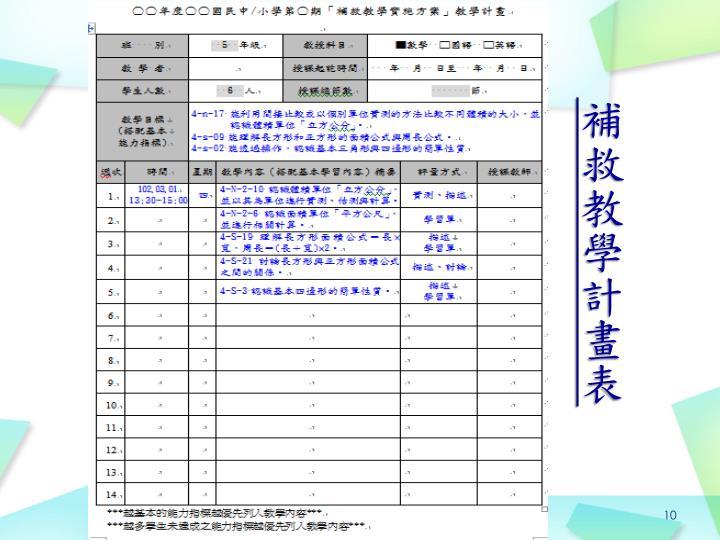 補救教學計畫表