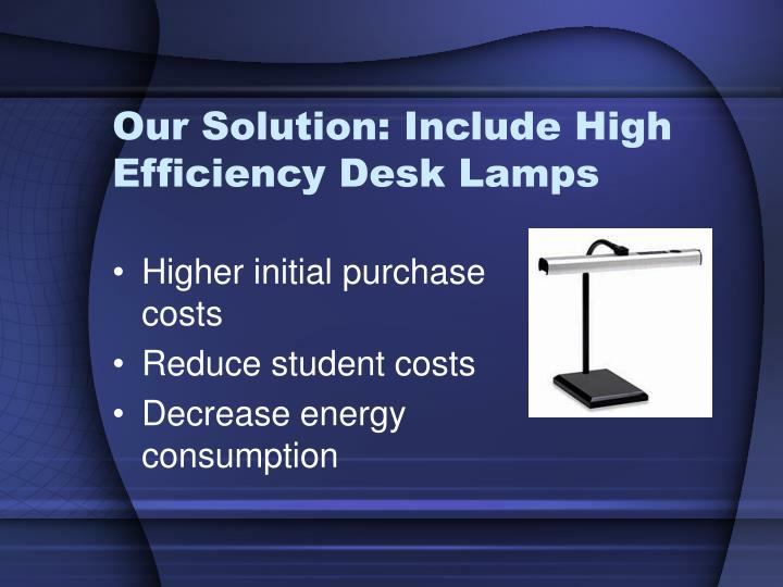 Our Solution: Include High Efficiency Desk Lamps