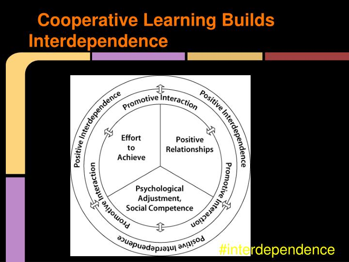 Cooperative Learning Builds Interdependence