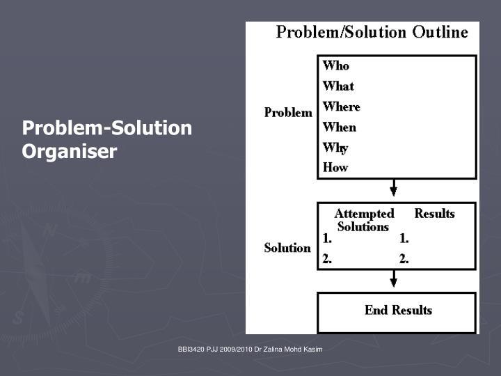 Problem-Solution Organiser
