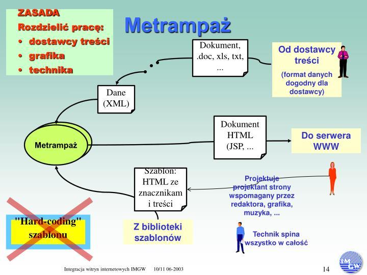 Metrampaż