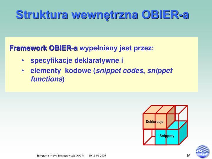Struktura wewnętrzna OBIER-a