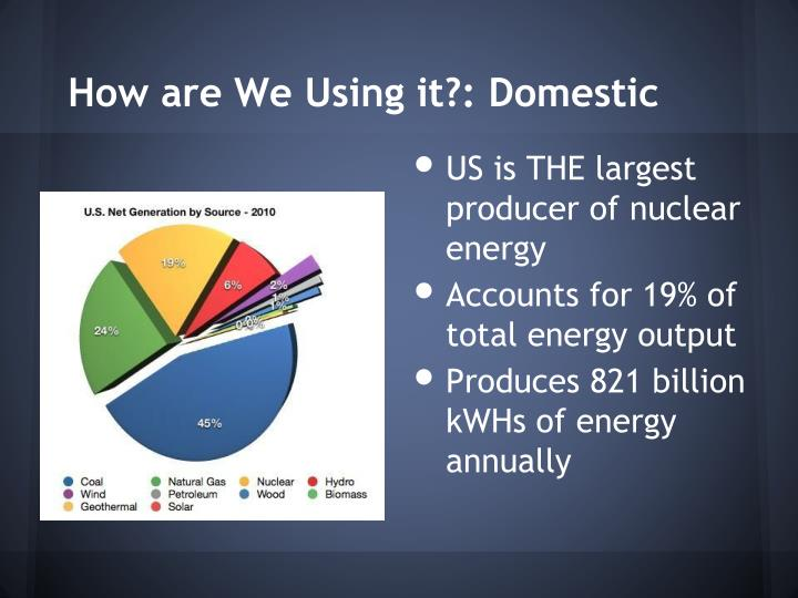 How are We Using it?: Domestic