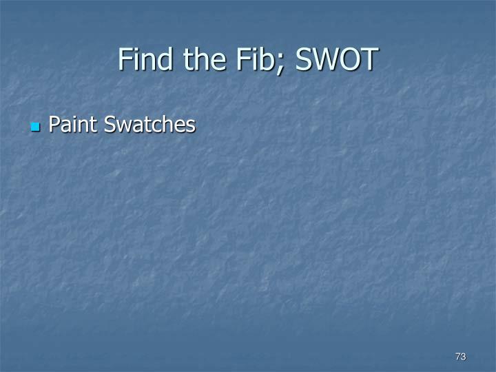 Find the Fib; SWOT