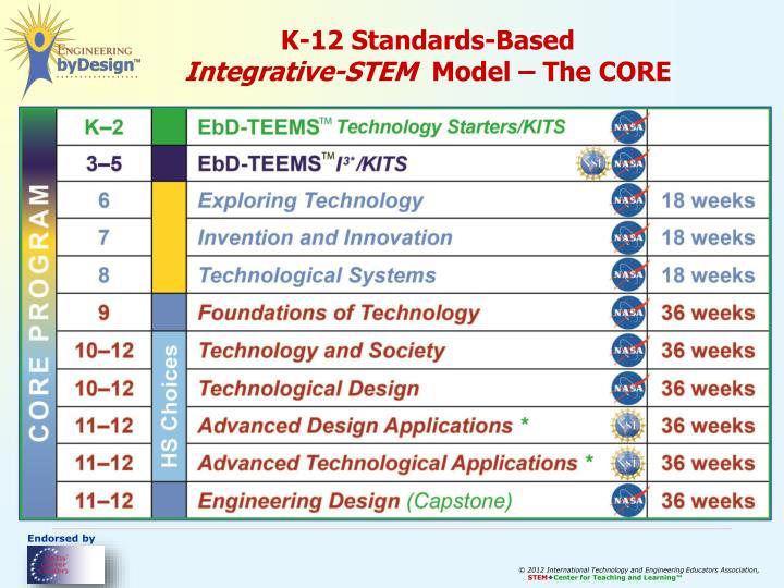 K-12 Standards-Based