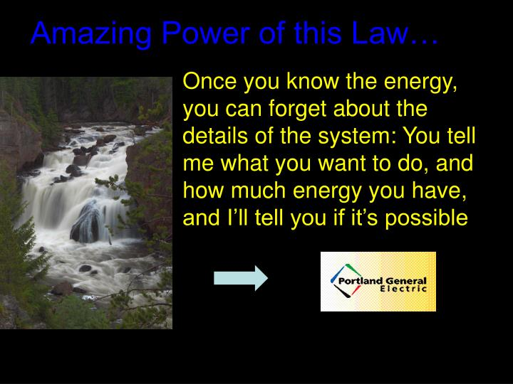Amazing Power of this Law…