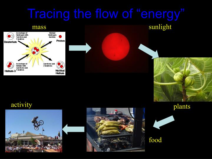 "Tracing the flow of ""energy"""