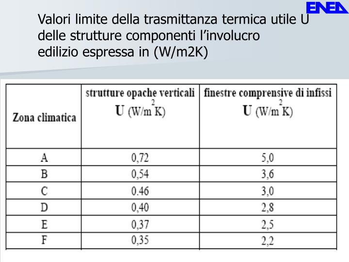 Valori limite della trasmittanza termica utile U delle strutture componenti l'involucro