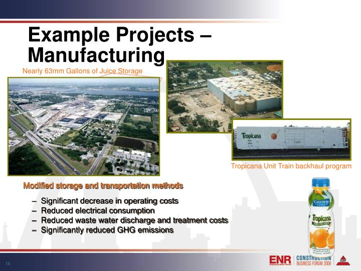 Example Projects – Manufacturing