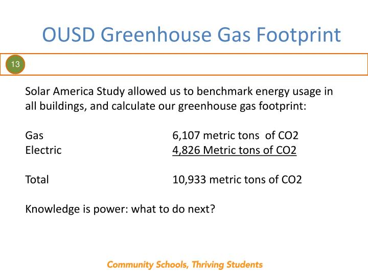 OUSD Greenhouse Gas Footprint