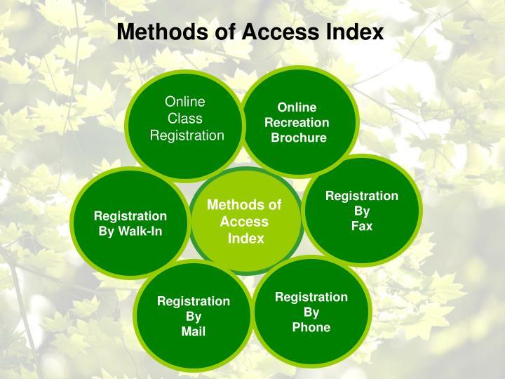 Methods of Access Index