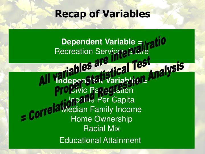 Recap of Variables